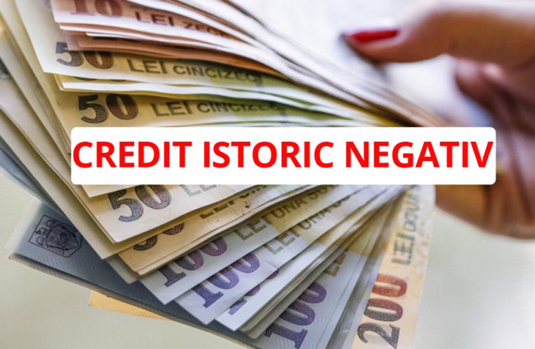 Alege un credit rapid online fără acte 2021 pentru afacerea vieții tale!